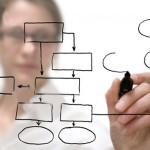 Не сказочные истории: женские стратегии привлечения партнера